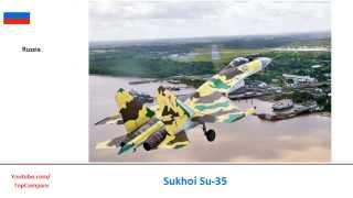 Chengdu J-20 Versus Sukhoi Su-35, Fighter Aircraft